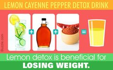 various updated concepts on aspects of diet detox website #MetagenicsDetoxRecipes