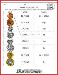 British Coin Value Loopcards