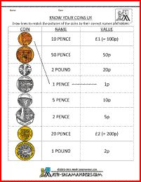 Know your Coins, coin recognition worksheets to £1