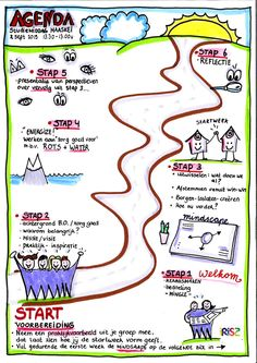 Een agenda van een studiemiddag visueel vormgegeven