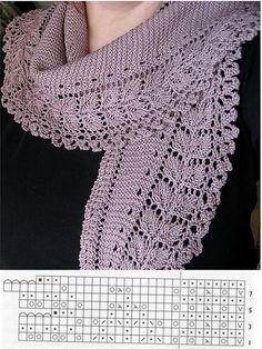 Best 12 We're pulling a loop. 260 stitching is enough. After knitting a row in reverse, we put 1 stitch: 135 stitches in a straight line or we say 5 stitc… – – SkillOfKing. Knitting Charts, Easy Knitting, Knitting Stitches, Knitting Designs, Knitting Patterns Free, Crochet Patterns, Crochet Cardigan Pattern, Crochet Motif, Crochet Lace