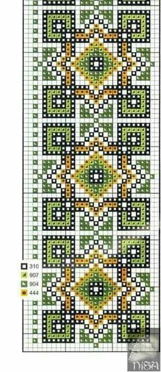 Easiest Crochet Frills Border Ever! Cross Stitch Borders, Crochet Borders, Cross Stitch Charts, Cross Stitching, Cross Stitch Patterns, Tapestry Crochet Patterns, Needlepoint Patterns, Quilt Patterns, Palestinian Embroidery