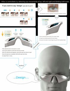 Wearable Technology- Eyes That Speak by following the eye's movement.  (2012)
