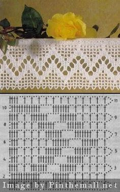 Filet crochet simple edging with zigzag design & chart Mehr Crochet Boarders, Crochet Lace Edging, Crochet Motifs, Crochet Stitches Patterns, Thread Crochet, Crochet Trim, Crochet Designs, Crochet Doilies, Cross Stitches