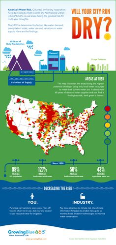 Infographic: Will Your City Run Dry? Report: 'America's Water Risk: Water Stress & Climate Variability'