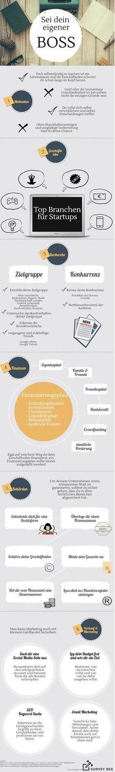 Du willst dich selbstständig machen? Dann schau dir diese Infografik an: http://www.surveybee.de/blog/2016/08/sei-dein-eigener-boss/ #bosslife #startup #unternehmen