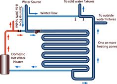 Radiant Cooling System Heating And Heat Container Architecture Building