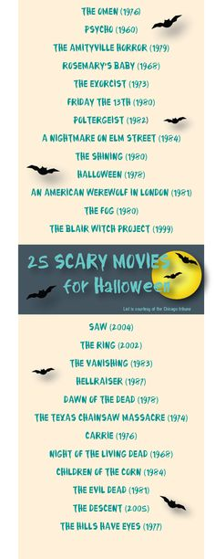 25 Scary Movies for Halloween: They're not in the right order for ME, but they are ALL worth seeing! Spook it up y'all! Halloween Movies Scary, Scary Movie List, Halloween Movie Night, Movie Night Party, Halloween Queen, Scary Movies, Horror Movies, Halloween Ideas, Halloween Party
