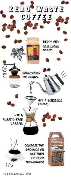 Zero Waste Coffee Talk   thenotepasser.com