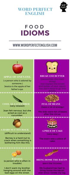 English Idioms with Food! Hope we inspire you! :)  #learnlanguages #loveenglish #inspiration