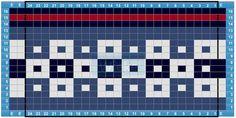 FIS-II patroon deel 3