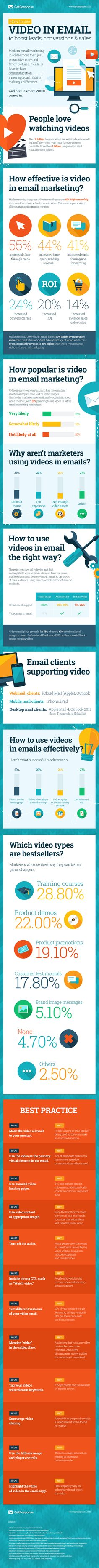How to use video in email #emailmarketing #infographic