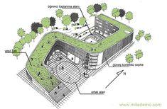 Binh okulu_2-diyagram-yeşil çatı