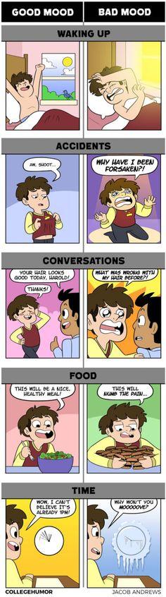 Good Mood vs Bad Mood