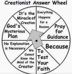 creationist wheel
