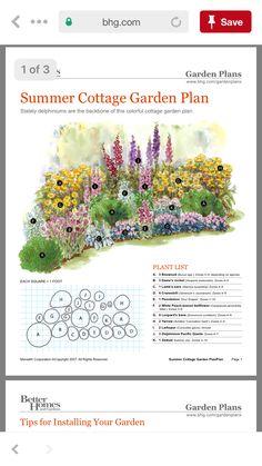 Cottage Style Garden Idea for Mikki's Side Beds Cottage Garden Plan, Cottage Garden Design, Garden Design Plans, Garden Shrubs, Garden Beds, Side Garden, Flower Garden Plans, Planer Layout, My Secret Garden