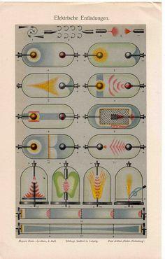 1894 electricity original antique science by antiqueprintstore, $65.00