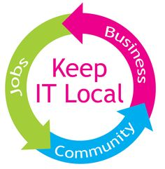 #business #jobs #community...shop local