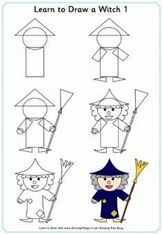 Como desenhar uma bruxa... (2014-01) ... en heks