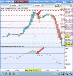 Le petit short qui fait plaisir Scalping et day trading du mercredi 05 Avril 2017 : Forum Day Trading et Scalping - Page 62 https://www.andlil.com/forum/scalping-et-day-trading-du-mercredi-05-avril-2017-t16184-610.html#p593894
