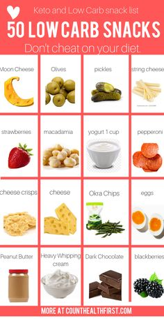 40 Keto Snacks for Beginners – Ever want keto snacks on the go? You are in luck, because there is ton of low carb keto friendly snacks that will delight. They are easy, take no preparation, and cost little money. Low Carb Snacks List, No Carb Food List, Food Lists, Low Carb Recipes, Diet Recipes, Healthy Snacks, Healthy Recipes, Diabetic Snacks, Low Carb Snack Ideas
