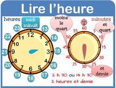 Affichage lecture de l'heure - la Fouine en clis