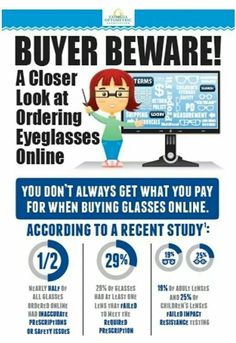 Online glasses infographic