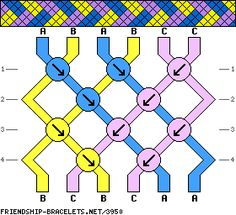 easy basic - pattern #3950
