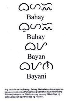 what do filipino tribal tattoos mean Alibata Tattoo, Pi Tattoo, Tattoo Art, Lettering Styles Alphabet, Filipino Words, Filipino Tribal Tattoos, Baybayin, Philippines Culture, Filipino Culture