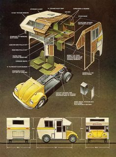 Exploded view of this mini motor home on a VW Beetle chassis build plans