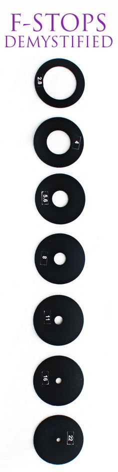 Be confused by aperture no longer #photography >>>Makes so much sense looking at it like this!