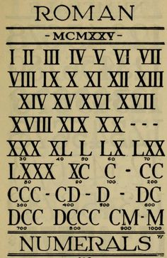 "Roman numerals - with their translations!  Hand lettered page from the book, ""Studio handbook : lettering : over 250 pages, lettering, design and layouts, new alphabets (1960)."""