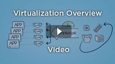 VMware: Benefits of Virtualization, Increase IT Efficiency and Virtual Management