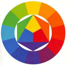 ref. Itten/ couleurs, valeurs..