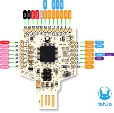 Tah — developed by Indian startup Revealing Hour — is an Arduino-compatible, open-source development board that helps Makers create their own smart projects and connect them to their smartphones via Bluetooth LE. Designed for use as a beacon, microcontrol