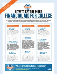 How to Get the Most Financial Aid for College – Great Visual Here! How to Get the Most Financial Aid for College – Parents, use this infographic to make sure students get the most financial aid possible for college. More tips from Monica Matthews at Financial Aid For College, College Planner, Education College, College Checklist, Physical Education, Health Education, Senior Year Checklist, College Invest, College Guide