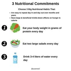 Proper nutrition is just as important as good exercise. Contrary to a lot of the information out there, your diet plan doesn't have to be a big elaborate plan. Sticking to the basics and forming your habits around these three commitments is a great way to begin. #weightlossforwomen #healthyeating #fatloss Weight Loss For Women, Weight Loss Tips, Health And Wellness, Health Fitness, Proper Nutrition, Aging Process, How To Better Yourself, Body Weight, Life Is Good