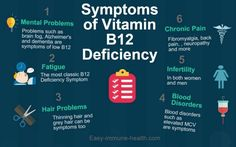 Vitamin B 12 Deficiency Symptoms are NOT likely to be what you think that they…