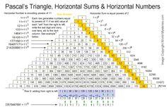 spring-of-mathematics: Full Size & Source: 1.... | Visualizing Math