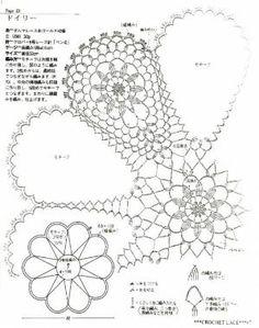 crochet diagram by antonia Crochet Shawl Free, Crochet Doily Diagram, Crochet Doily Patterns, Tatting Patterns, Crochet Chart, Thread Crochet, Filet Crochet, Crochet Motif, Crochet Dollies