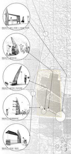 Penn State Architecture Diagram Farm-to-Table Penn State Architecture Diagram . Farm-to-Table Penn State Architecture Diagram . Plan Concept Architecture, Collage Architecture, Site Analysis Architecture, Architecture Mapping, Architecture Design, Architecture Graphics, Sustainable Architecture, Architecture Portfolio, Architecture Diagrams