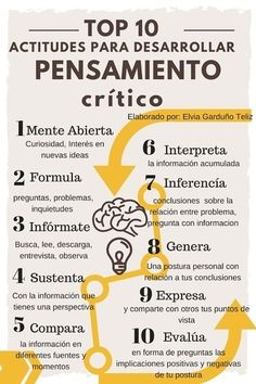 Printing Education For Kids Printer How To Learn Spanish Products Code: 4638460672 Thinking Skills, Critical Thinking, Study Techniques, School Study Tips, Study Motivation, Emotional Intelligence, Learning Spanish, Trainer, Self Improvement