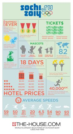 Infographic - Facts and Statistics about the 2014 Sochi Winter Olympics.