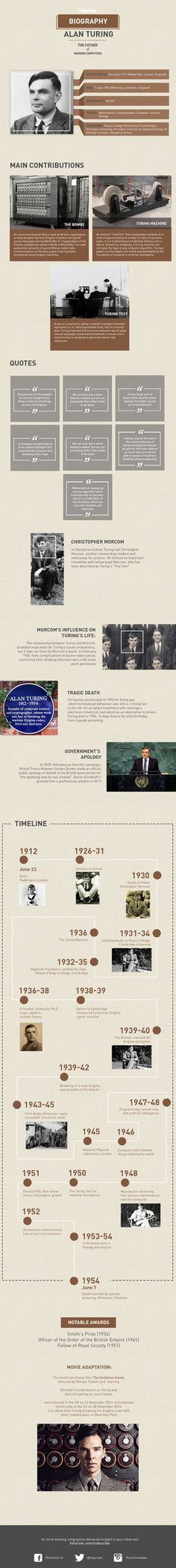 He broke the Nazi Enigma code during World War II, and went on to become the father of computer science. This is the story of Alan Turing, history's most important codebreaker. http://futurism.com/images/alan-turing-the-father-of-computing-infographic/?utm_campaign=coschedule&utm_source=pinterest&utm_medium=Futurism&utm_content=Alan%20Turing%3A%20The%20Father%20of%20Computer%20Science%20%5BInfographic%5D