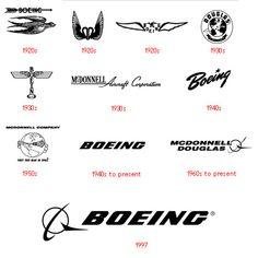 Logo Boeing Evolution