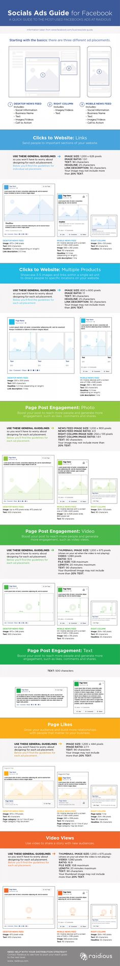 Handy tool for designing Facebook ads!   Social Ads Guide for Facebook Infographic