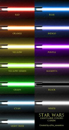 I wanted to compile a visual list of canon lightsaber colors - StarWars Lightsaber Forms, Lightsaber Tattoo, Jedi Lightsaber, Skywalker Lightsaber, Custom Lightsaber, Double Lightsaber, Anakin Skywalker, Lightsaber Color Meaning, Colors