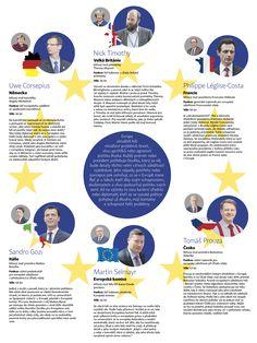 Kdo jsou neviditelní muži, kteří řídí Evropu? Našeptávají Merkelové, Hollandovi i Sobotkovi |