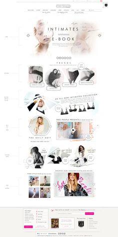 Kellyn Walker // Graphic Designer Fashion Web Design, Web Ui Design, Graphic Design Layouts, Email Design, Layout Design, Branding Design, Dm Poster, Newsletter Design, Website Layout