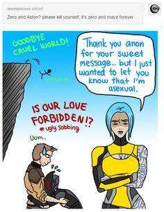 BORDERLANDS: Forbidden Love by sheiku92